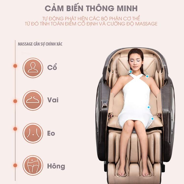 cam-bien-thong-minh